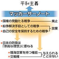 「理想」に委ねた防衛 マッカーサーが基本原則 憲法知って考えよう(10)