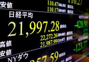 一時2万2000円を割り込んだ日経平均株価を示すモニター=27日午前、東京・東新橋