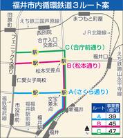 福井市内循環鉄道3ルート案