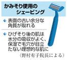 保湿で理想的な肌に かみそり使用後のケア 健康…