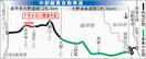 永平寺大野道路は7月8日全線開通