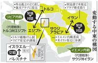 「大型サイド」中東情勢 地殻変動、異例の和解機運