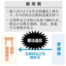 公金で玉串料は「違憲」 愛媛県が靖国・護国神社…