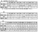 2017年10月台風21号を回顧
