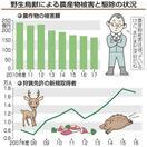 農産物被害、低下傾向 新規狩猟免許は増加 目で…