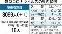 福井の中学校の教職員1人感染 新型コロナ