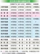 福井の市町議会議員選挙日程と動向