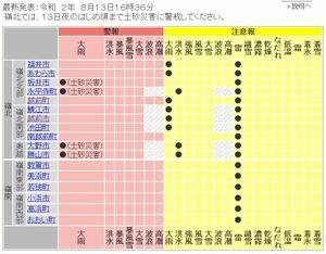 福井県内7市町に大雨警報