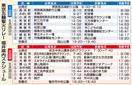 聖火リレー福井県内ルート変更なし