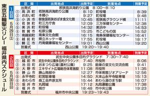 東京五輪聖火リレー福井県内スケジュール