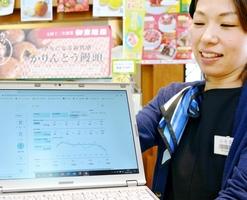 翌日の来店者数の予測データが示されているパソコン画面=福井県福井市松本3丁目の御素麺屋