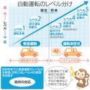 高齢者らの交通手段確保 実証実験の動き広がる …