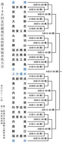 春季福井県高校野球組み合わせ決定