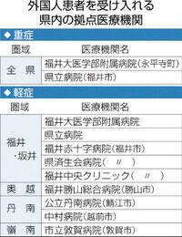 外国人医療拠点に9病院 県が選定 五輪控え体制整備