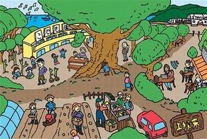 【小浜・上根来】山あいの集落にある子ども園では小浜市内の祖父母世代が保育を担う。親世代は安心して仕事に打ち込める。子どもの遊び場は豊かな森。継続的な植樹によって獣害で荒れた山は緑に。海沿いにリニア新幹線が走り、近未来の技術が自然に溶け込んでいる