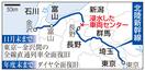 北陸新幹線、金沢直通11月末正常化