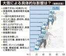 記録的な大雪、企業に与えた影響