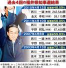 知事選、西川一誠氏いつ5選出馬