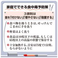 食中毒に警戒を、福井県が注意報