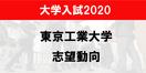 東工大の出願、志望動向2020
