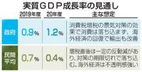 1日消費税率引き上げ後… 成長鈍化は不可避? 民間懸念 個人消費が失速 政府楽観 景気対策に自信