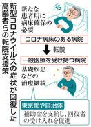 東京都コロナ感染の高齢者ら 回復しても退院でき…