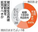 被災者支援の拡充、44%が要望