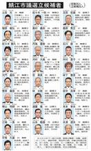 鯖江市議選25人立つ、元職新人8