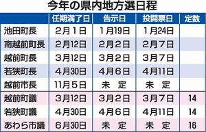 2021年の福井県内の地方選挙日程
