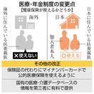 【オピニオン・解説】 ニュース早分かり 公的保…