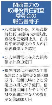 関電に13億円損害 金品受領問題 調査委 前会長ら5人「違反」