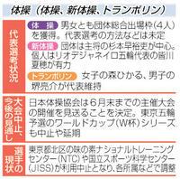 体操 選手勢力図に変化も 延期の余波_東京五輪(16)