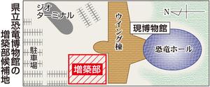 福井県立恐竜博物館の増築部候補地