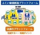 福井県版のスマホ地域通貨決済検討