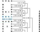 秋の高校野球福井県大会対戦決まる