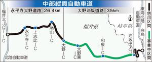 福井県内の中部縦貫自動車道