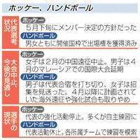 ホッケー、ハンドボール 心技成長向け前向く 延期の余波_東京五輪(22)