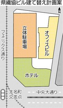 新繊協ビルは10階建てに
