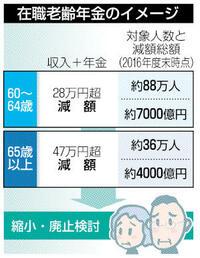 在職老齢年金 働くほど減少、廃止検討 どうなる?年金(4)