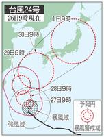 台風24号の5日先予想進路(26日9時現在)