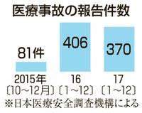 17年の医療事故は370件