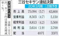 【決算】三谷セキサン 売上高、利益が最高 シェア1位守れず