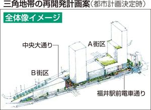 福井駅前に28階建て120mビル