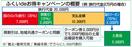 福井県GoTo追加割16日受付開始