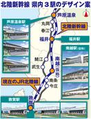 新幹線、福井県内3駅デザイン案