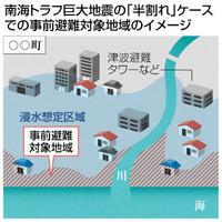 南海トラフ巨大地震の対策指針 後発回避へ事前避難 ニュース早分かり