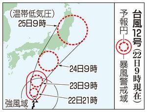 台風12号が北上、本州に接近へ