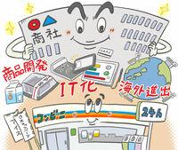 伊藤忠、ファミマにTOB 競争力強化へ「後ろ盾」 経済やわらかゼミ