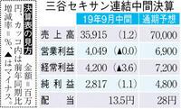 【中間決算】三谷セキサン 純利益が最高、増配 数量、パイル減も電柱伸び