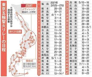 聖火リレー 、福井県の日程は